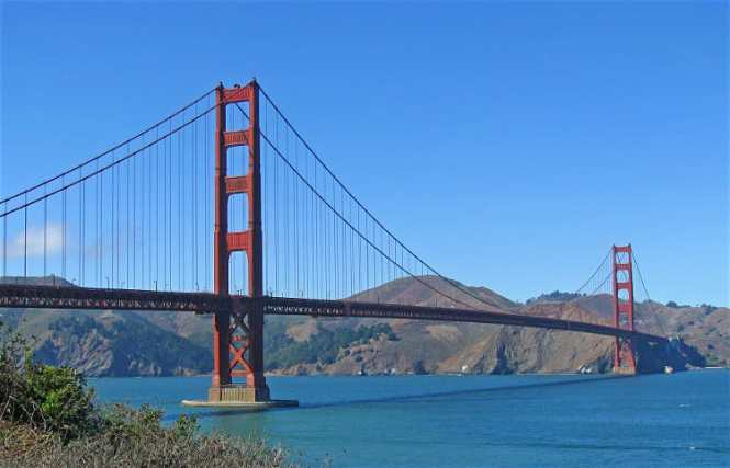 Kucios Golden Gate Bridge